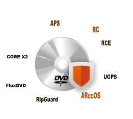 common DVD Copy protections